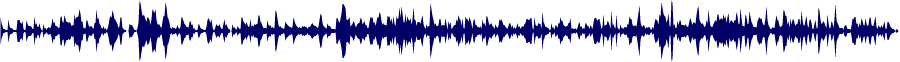 waveform of track #52150