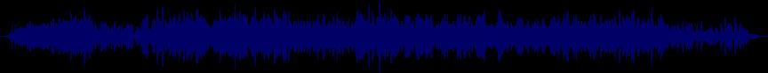 waveform of track #52156