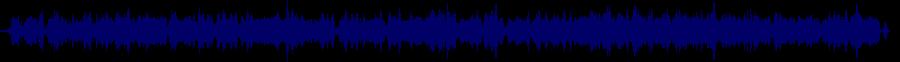 waveform of track #52175