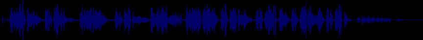 waveform of track #52225