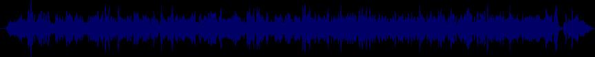 waveform of track #52229