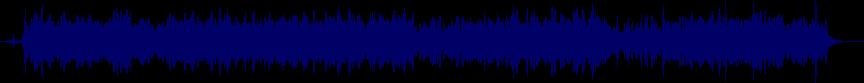 waveform of track #52232