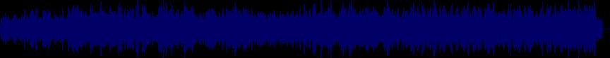 waveform of track #52255