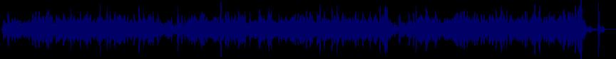 waveform of track #52361
