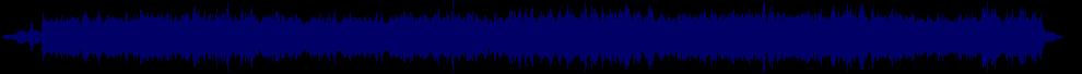 waveform of track #52363
