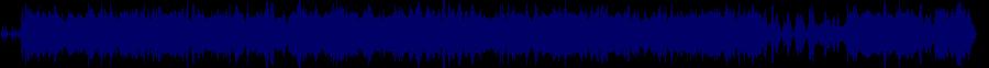 waveform of track #52465