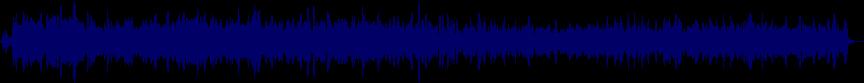 waveform of track #52538