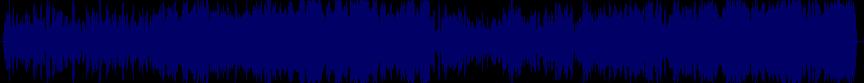 waveform of track #52546