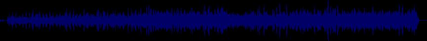 waveform of track #52598