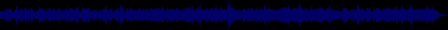 waveform of track #52932