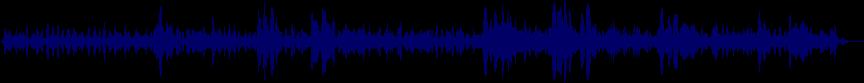 waveform of track #52991