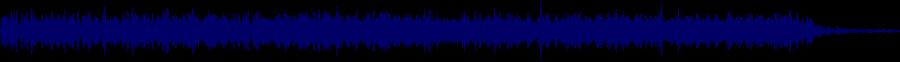 waveform of track #52994