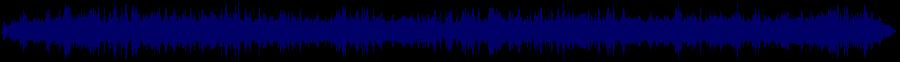 waveform of track #53012