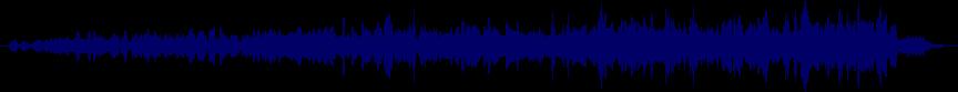 waveform of track #53016