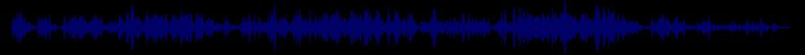 waveform of track #53029
