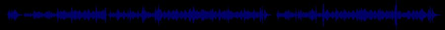 waveform of track #53065