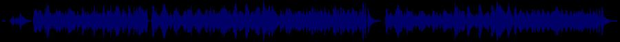 waveform of track #53079