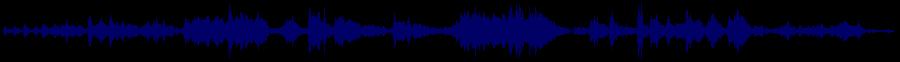 waveform of track #53083