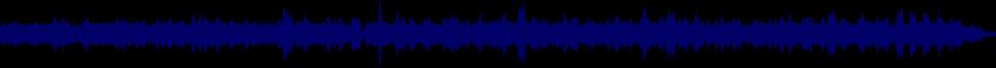 waveform of track #53098
