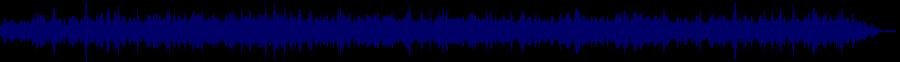 waveform of track #53110