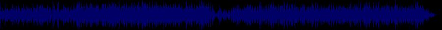 waveform of track #53131