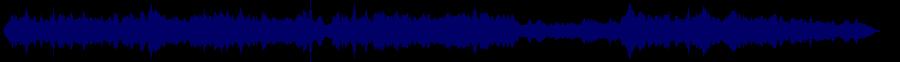 waveform of track #53138