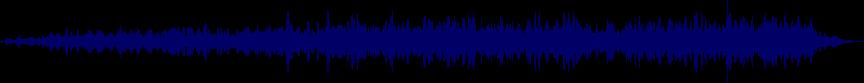 waveform of track #53152
