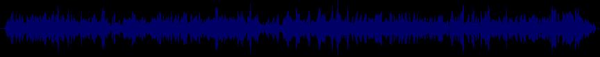 waveform of track #53158