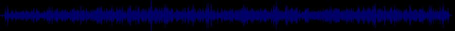 waveform of track #53245