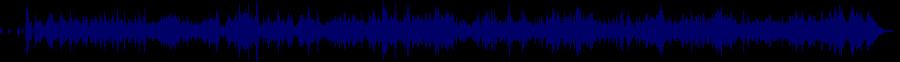 waveform of track #53253