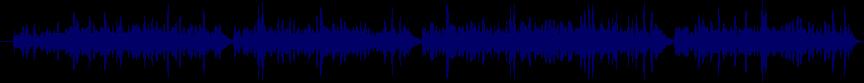 waveform of track #53261
