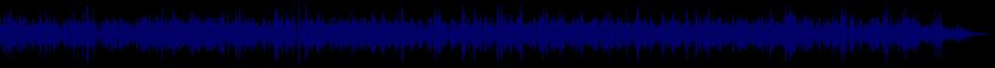 waveform of track #53281