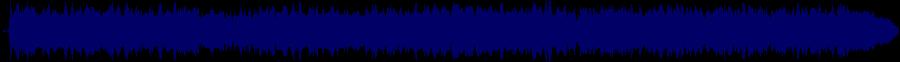 waveform of track #53283