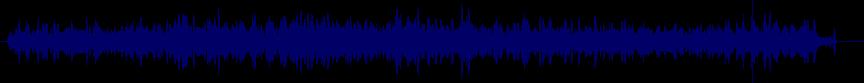 waveform of track #53287