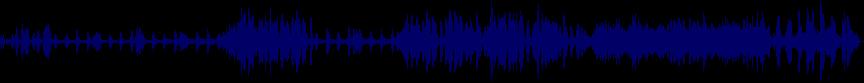 waveform of track #53290