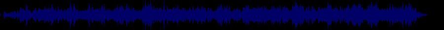 waveform of track #53297