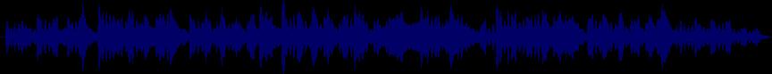 waveform of track #53303