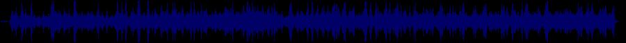 waveform of track #53306
