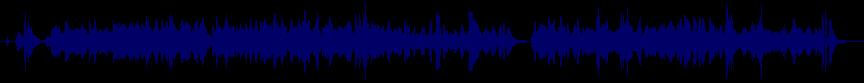 waveform of track #53314