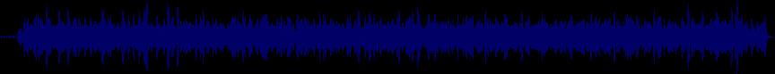 waveform of track #53316