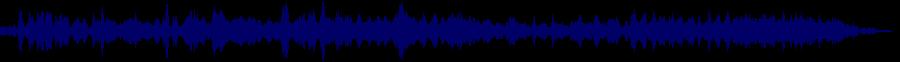 waveform of track #53321