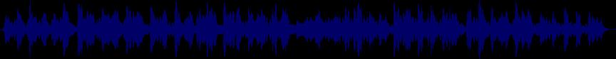 waveform of track #53331