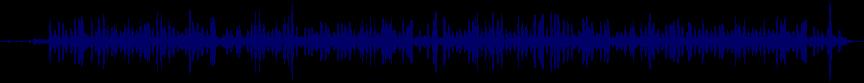 waveform of track #53359