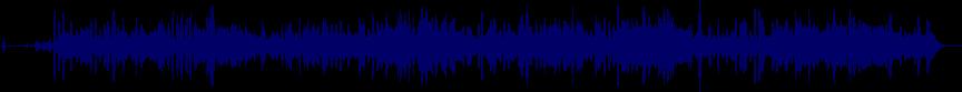 waveform of track #53369