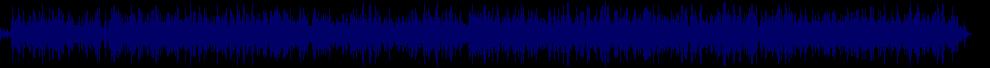 waveform of track #53381