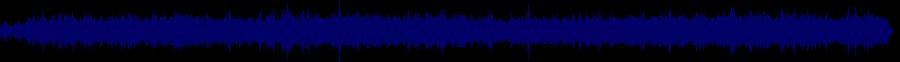 waveform of track #53535