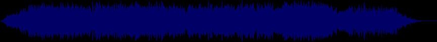 waveform of track #53561