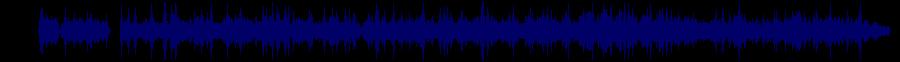 waveform of track #53566