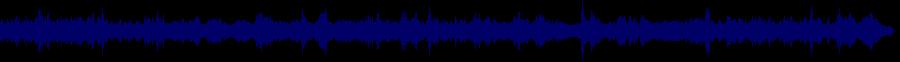 waveform of track #53587