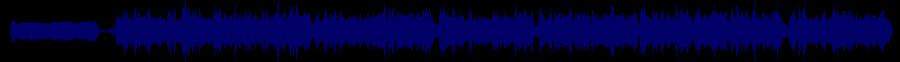 waveform of track #53665
